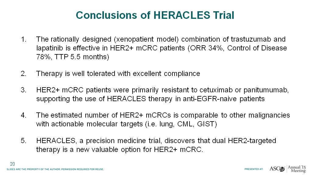 Conclusions of HERACLES Trial Presented By