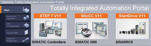 com /mcms/topics/en/tia TIA-portalen (Totally Integrated Automation Portal) er et verktøy for alle Simatic PLSer, både S7-1200, S7-300, S7-400 og Win AC.