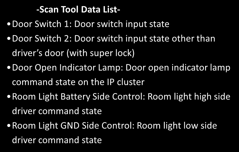BCM Belysning -Scan Tool Data List- Door Switch 1: Door switch input state Door Switch 2: Door switch input state other than driver s door (with super lock) Door Open Indicator Lamp: Door open