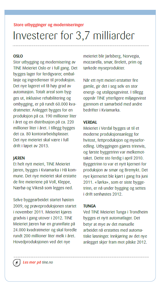 Kilde: TINEs årsrapport for 2011 (s. 20).