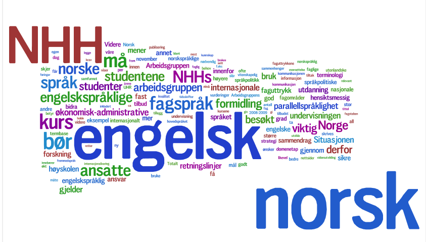 Ja takk, begge deler! Best of both worlds! Image: www.wordle.