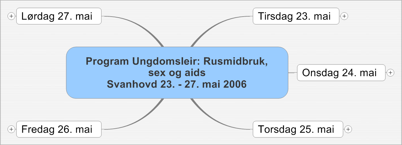 Program Ungdomsleir: Rusmidbruk, sex og aids Svanhovd 23. - 27.
