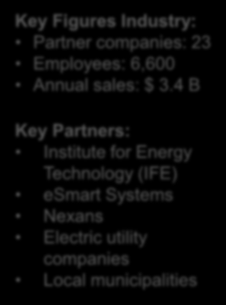 NCE SMART ENERGY MARKETS Website; Norwegian - English This cluster develops smart and sustainable energy solutions through innovation and business development with the use