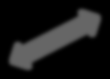 tilpasses risiko for