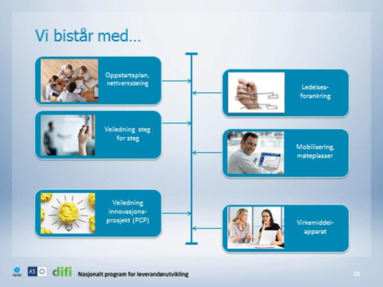 Takk for at du hørte på!