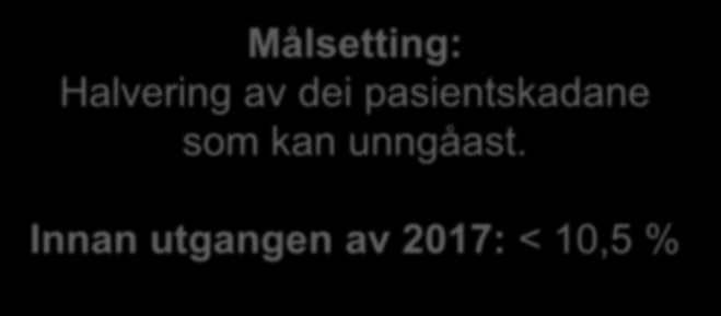 Program for pasienttryggleik i Helse Vest 2013 2017 Målsetting: