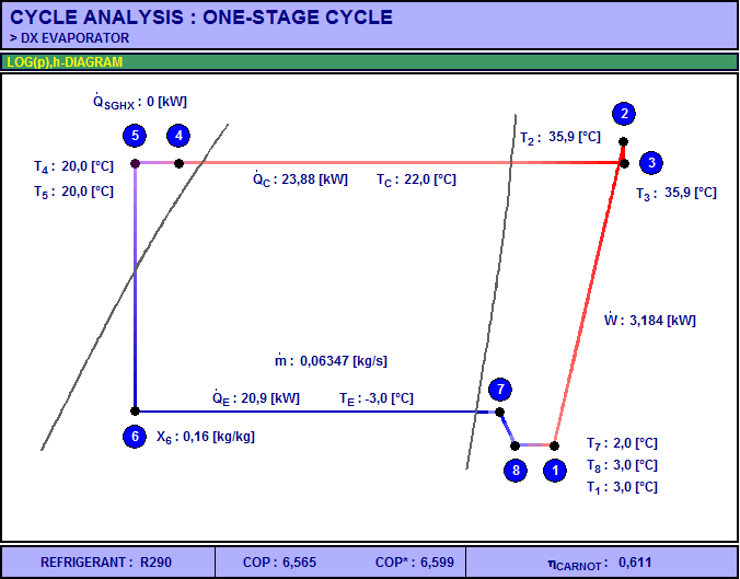 3.1. CYCLE ANALYSIS 15 Ẇ kompressoren bruker.