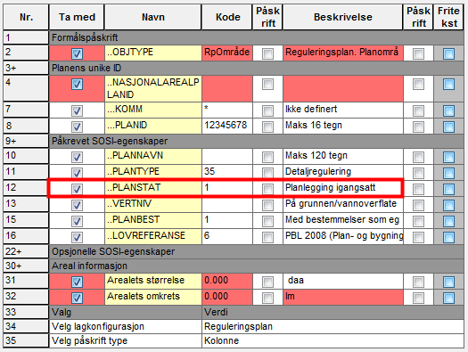 TIPS FEILFRI SOSI-FILER PLANSTAT OG