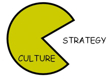 Culture eats strategy for