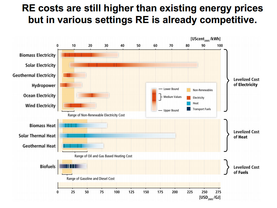 IPCC, 2011: IPCC Special Report on Renewable