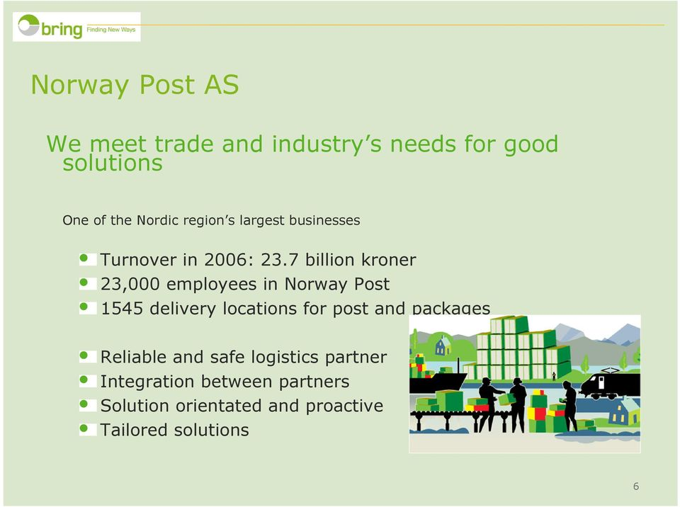 7 billion kroner 23,000 employees in Norway Post 1545 delivery locations for post and