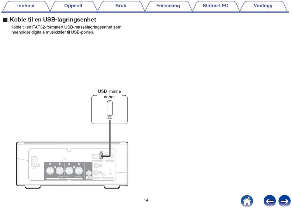 inneholder digitale musikkfiler til USB-porten 5VA RESET OPTICAL IN USB