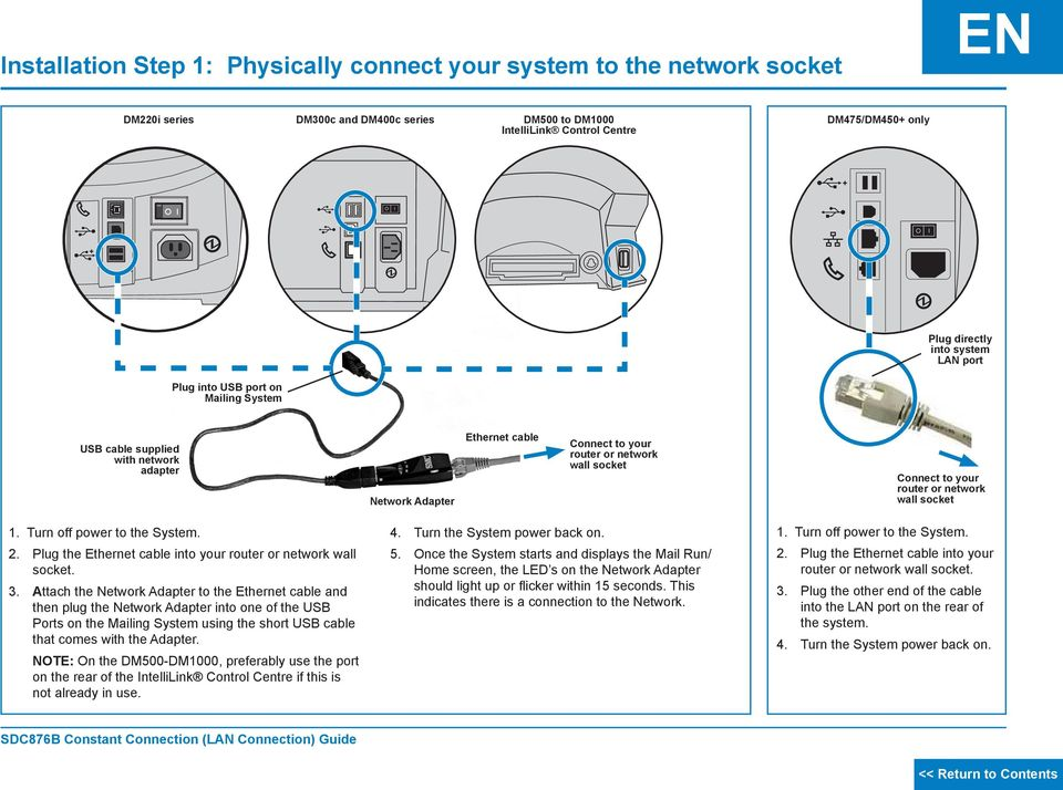 network wall socket 1. Turn off power to the System. 2. Plug the Ethernet cable into your router or network wall socket. 3.