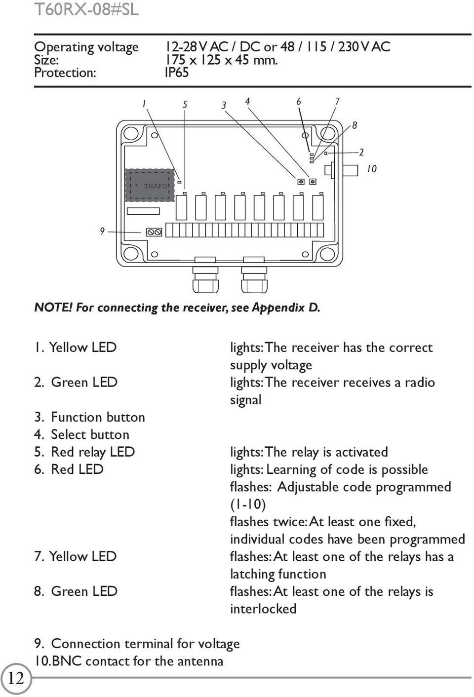 Red relay LED lights: The relay is activated 6.