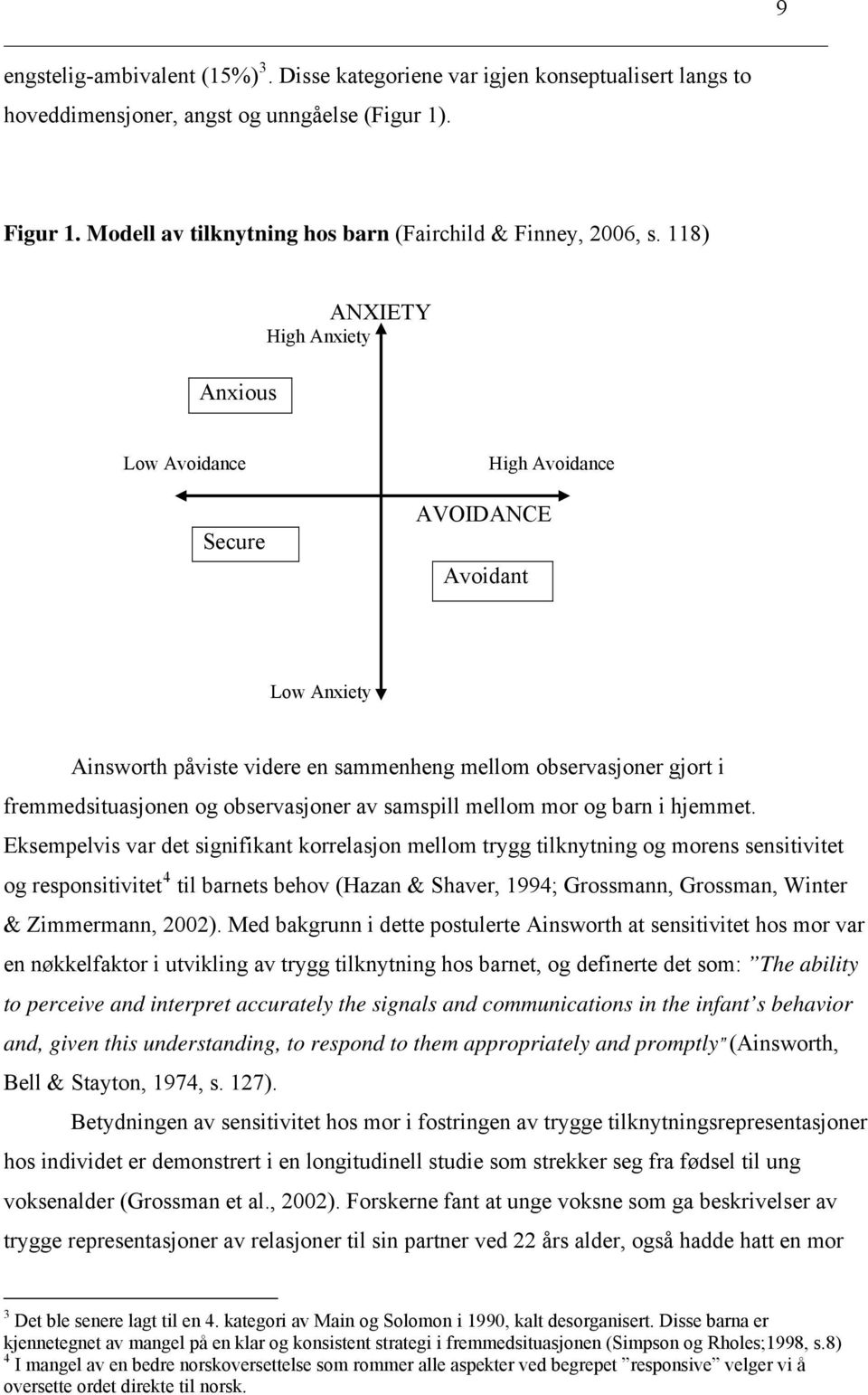 118) Anxious ANXIETY High Anxiety Low Avoidance Secure AVOIDANCE Avoidant High Avoidance Low Anxiety Ainsworth påviste videre en sammenheng mellom observasjoner gjort i fremmedsituasjonen og