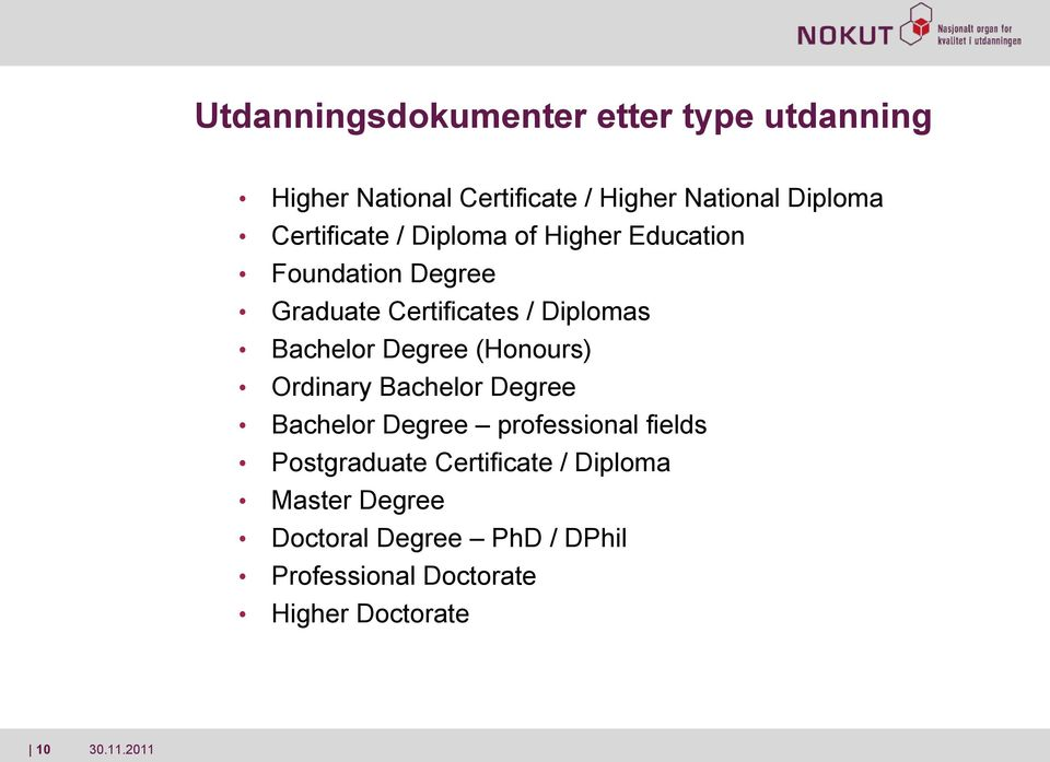 Bachelor Degree (Honours) Ordinary Bachelor Degree Bachelor Degree professional fields