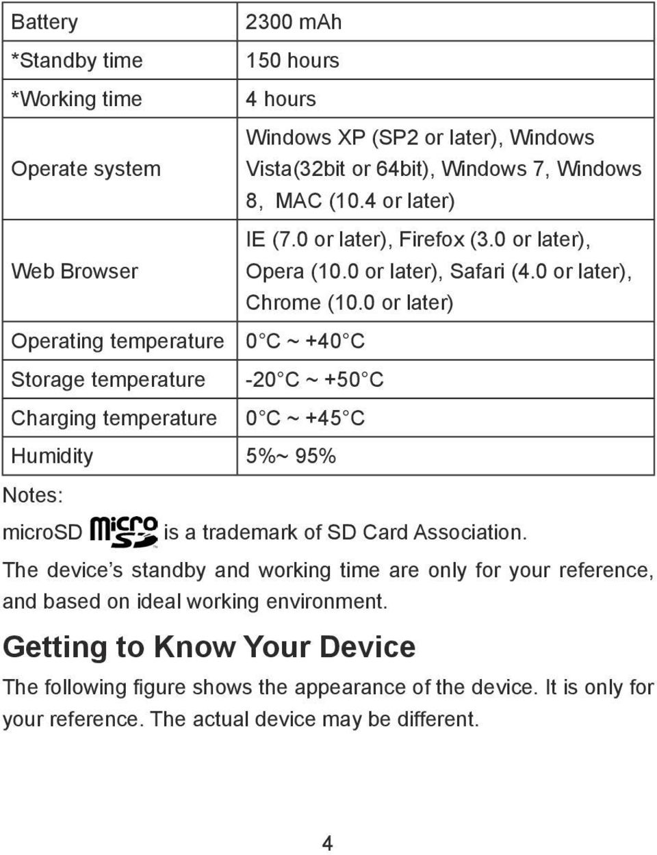 0 or later) Operating temperature 0 C ~ +40 C Storage temperature -20 C ~ +50 C Charging temperature 0 C ~ +45 C Humidity 5%~ 95% Notes: microsd is a trademark of SD Card Association.