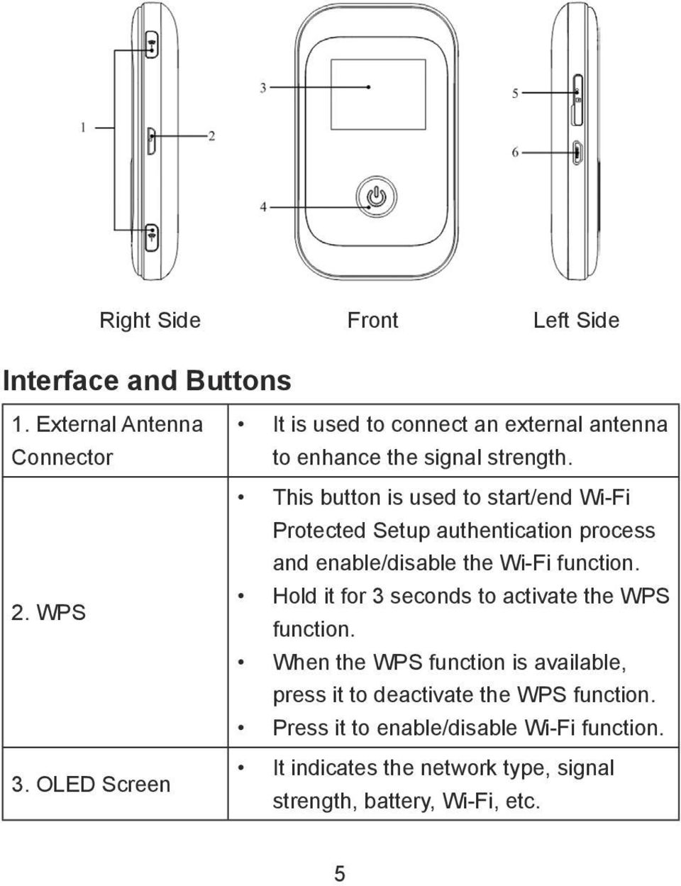 This button is used to start/end Wi-Fi Protected Setup authentication process and enable/disable the Wi-Fi function.