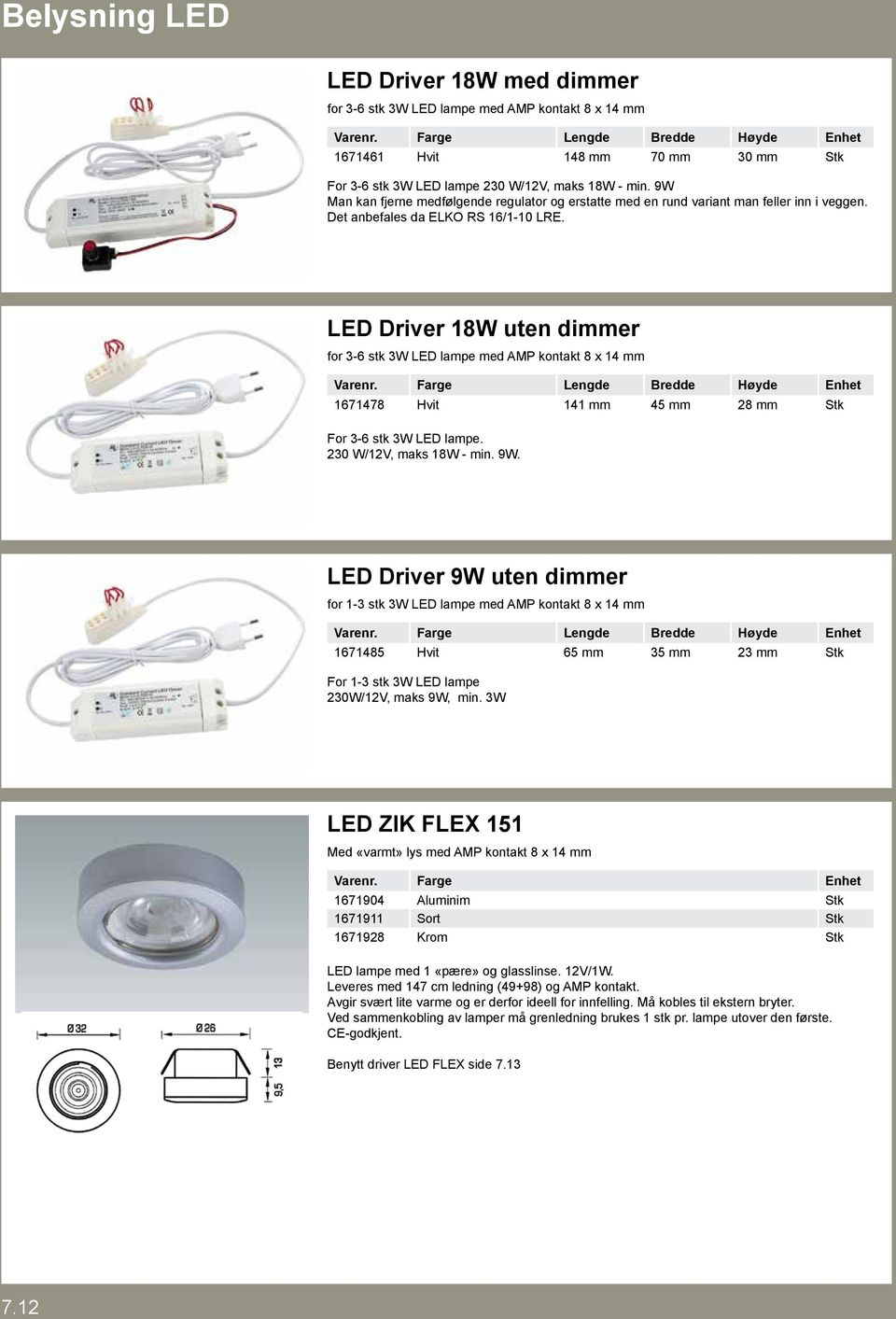 LED Driver 18W uten dimmer for 3-6 stk 3W LED lampe med AMP kontakt 8 x 14 mm 1671478 Hvit 141 mm 45 mm 28 mm Stk For 3-6 stk 3W LED lampe. 230 W/12V, maks 18W - min. 9W.