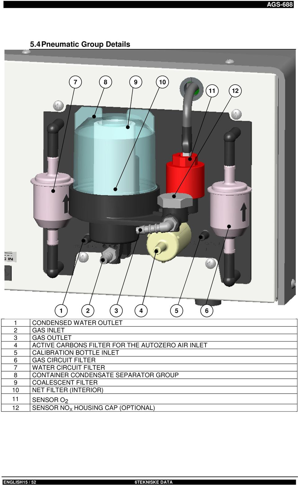 CIRCUIT FILTER 7 WATER CIRCUIT FILTER 8 CONTAINER CONDENSATE SEPARATOR GROUP 9 COALESCENT FILTER