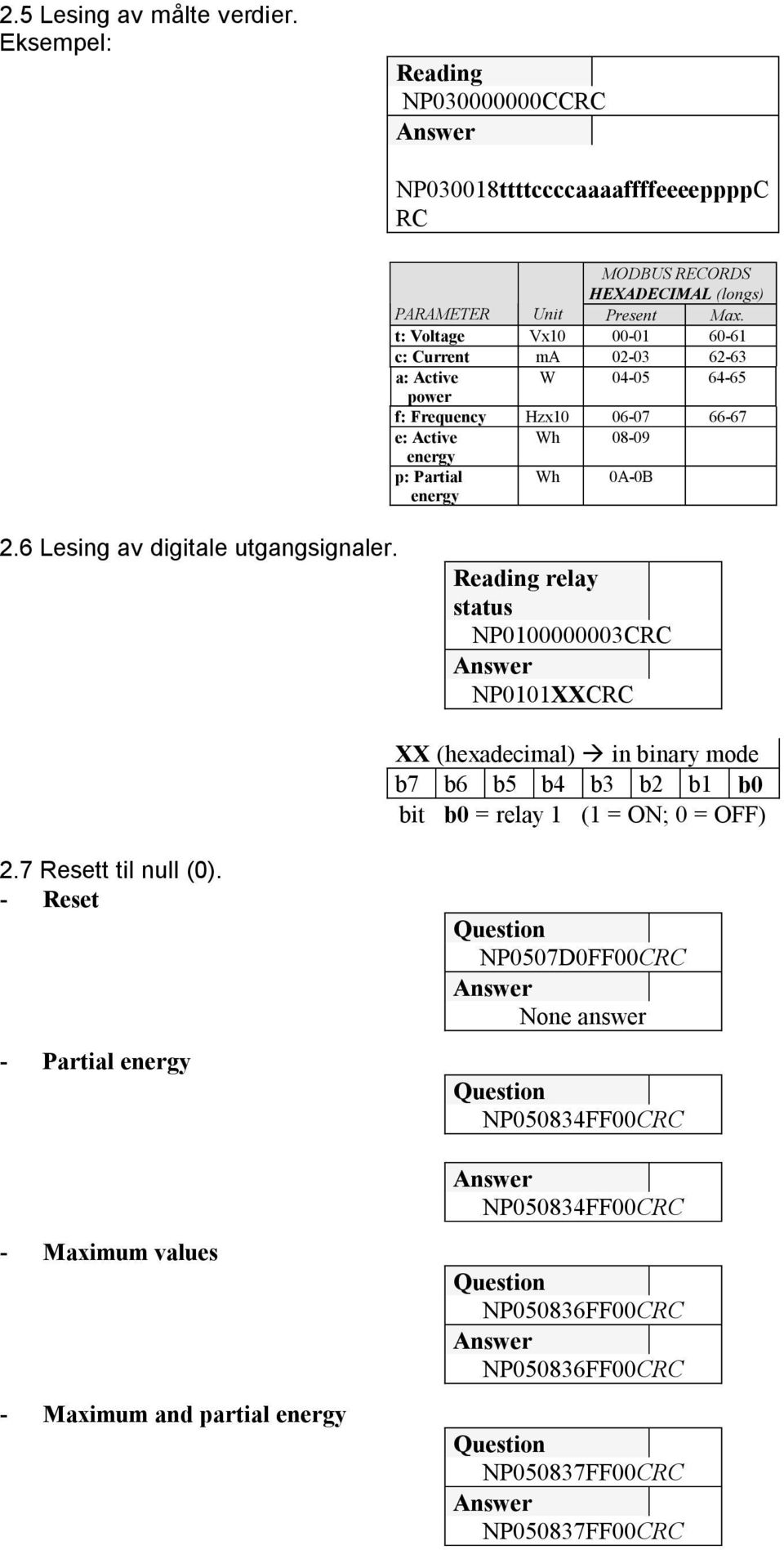 6 Lesing av digitale utgangsignaler. Reading relay status NP0100000003CRC NP0101XXCRC XX (hexadecimal) à in binary mode b7 b6 b5 b4 b3 b2 b1 b0 bit b0 = relay 1 (1 = ON; 0 = OFF) 2.