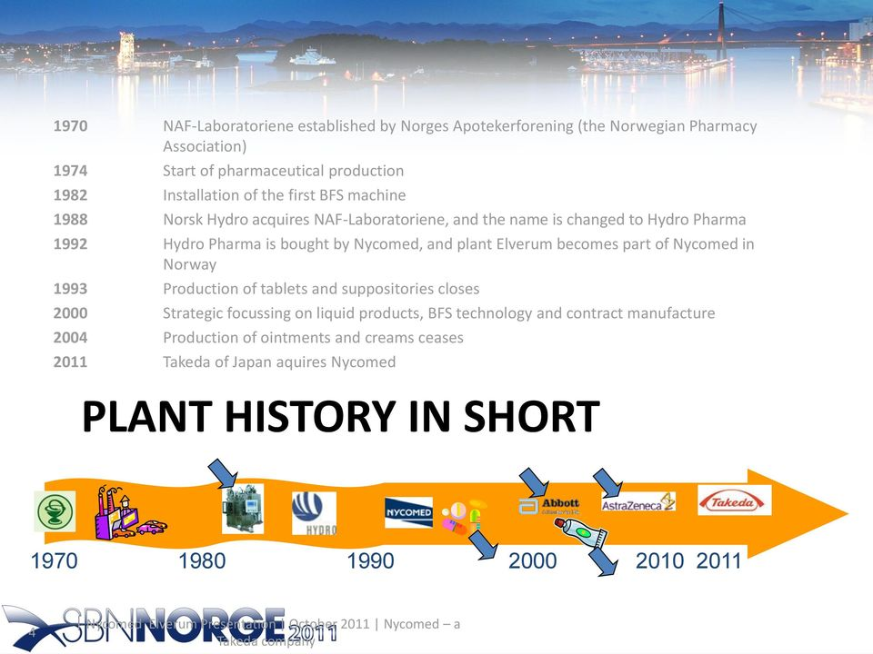in Norway 1993 Production of tablets and suppositories closes 2000 Strategic focussing on liquid products, BFS technology and contract manufacture 2004 Production of ointments