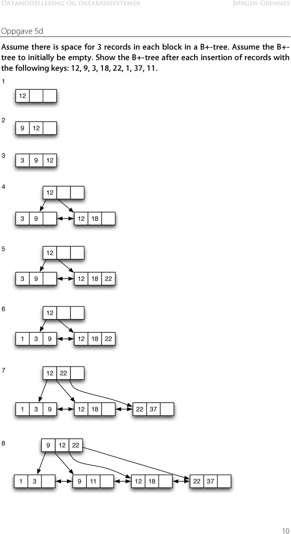 Show the B+-tree after each insertion of records with the