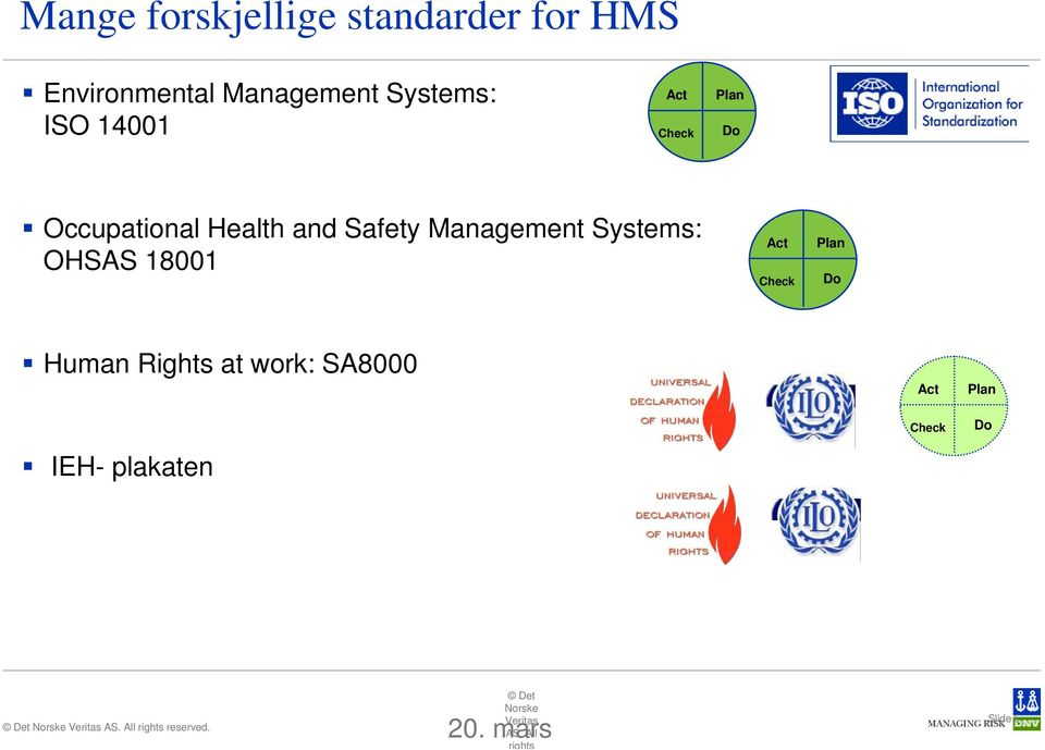 Systems: OHSAS 18001 Act Check Plan Do Human Rights at work: SA8000 IEH-