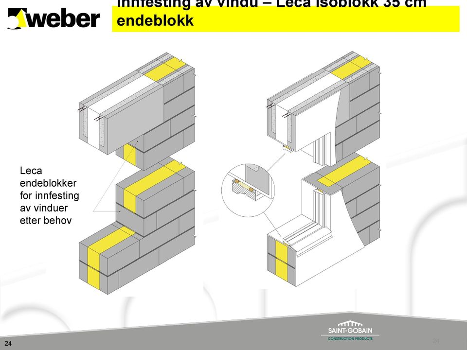 Leca endeblokker for