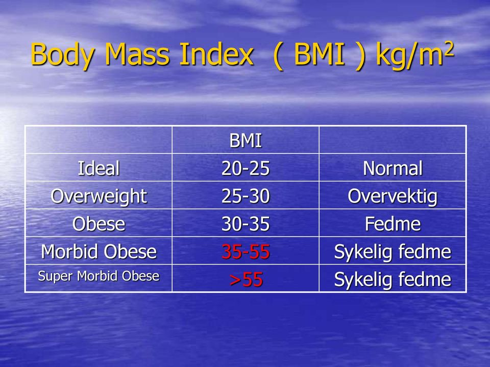 Obese 30-35 Fedme Morbid Obese 35-55