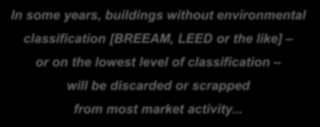 In some years, buildings without environmental classification [BREEAM, LEED or the like] or on the lowest level of