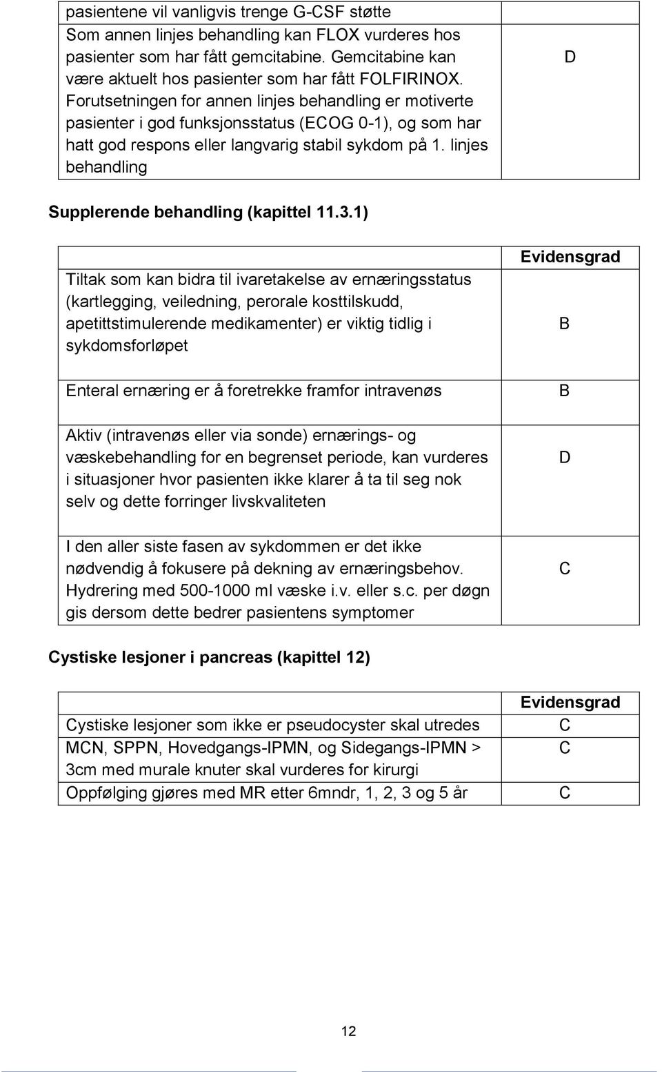 linjes behandling D Supplerende behandling (kapittel 11.3.