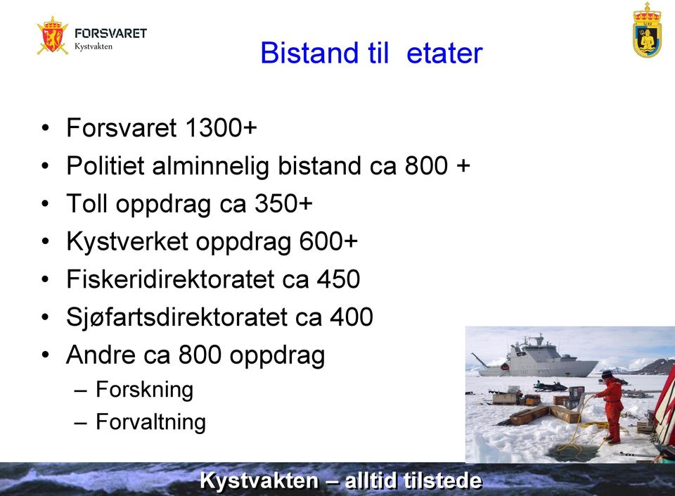 600+ Fiskeridirektoratet ca 450 Sjøfartsdirektoratet ca