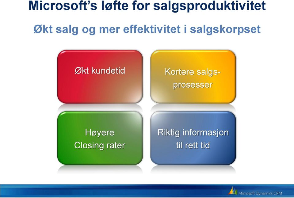 effektivitet i salgskorpset Økt Increase kundetid time with customers Improve Kortere