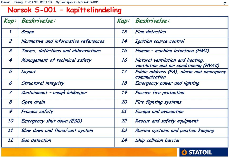 Public address (PA), alarm and emergency communication Emergency power and lighting 7 Containment unngå lekkasjer 19 Passive fire protection 8 Open drain 20 Fire fighting systems 9 Process