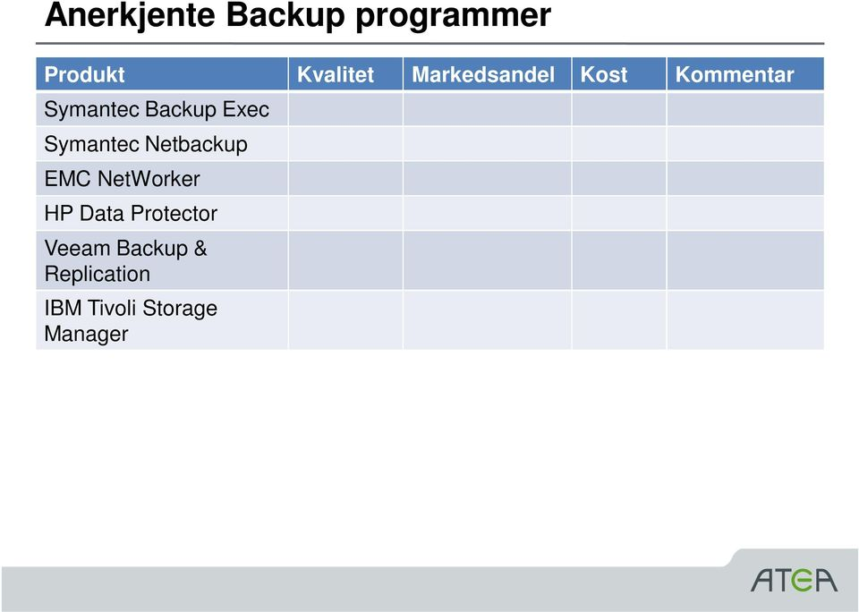 Symantec Netbackup EMC NetWorker HP Data