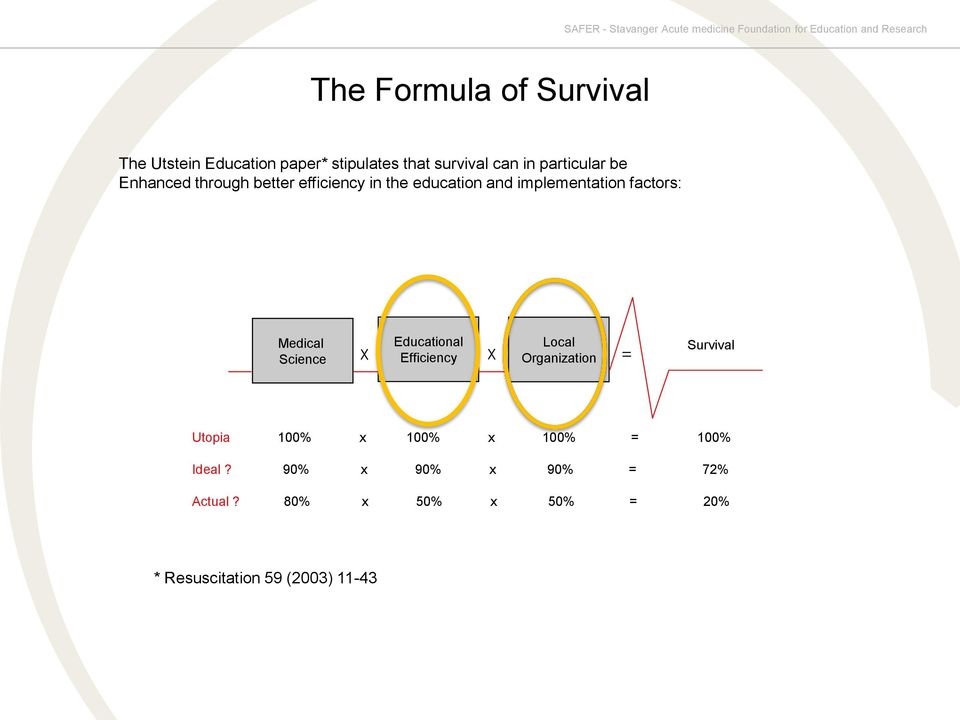 factors: Medical Science Educational Efficiency Local Organization Survival Utopia 100% x