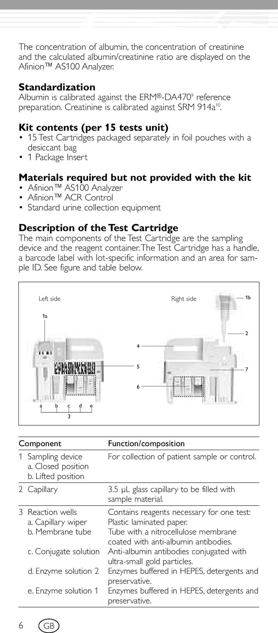 Kit contents (per 15 tests unit) 15 Test Cartridges packaged separately in foil pouches with a desiccant bag 1 Package Insert Materials required but not provided with the kit Afinion AS100 Analyzer