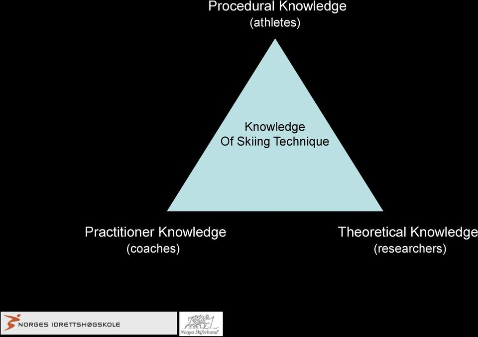 Practitioner Knowledge (coaches)