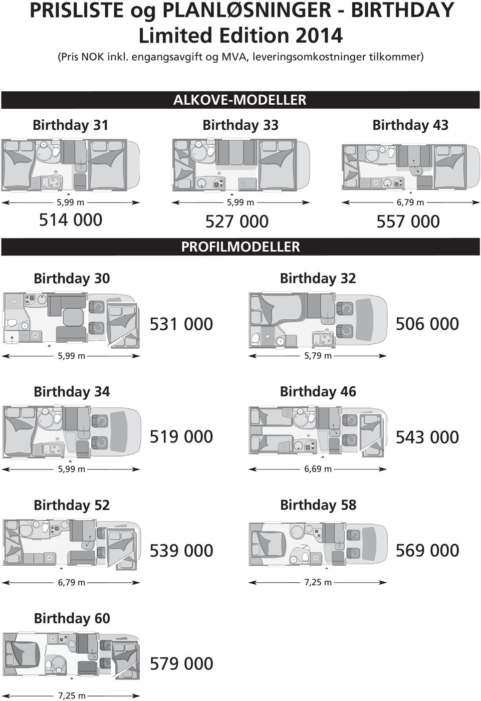 5,99 m 514 000 Birthday 30 5,99 m 6,79 m 527 000 557 000 PROFILMODELLER Birthday 32 531 000 506 000 5,99 m