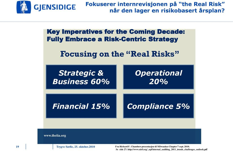 Strategic & Business 60% Operational 20% Financial 15% Compliance 5% www.theiia.org 19 Fra Richard F.