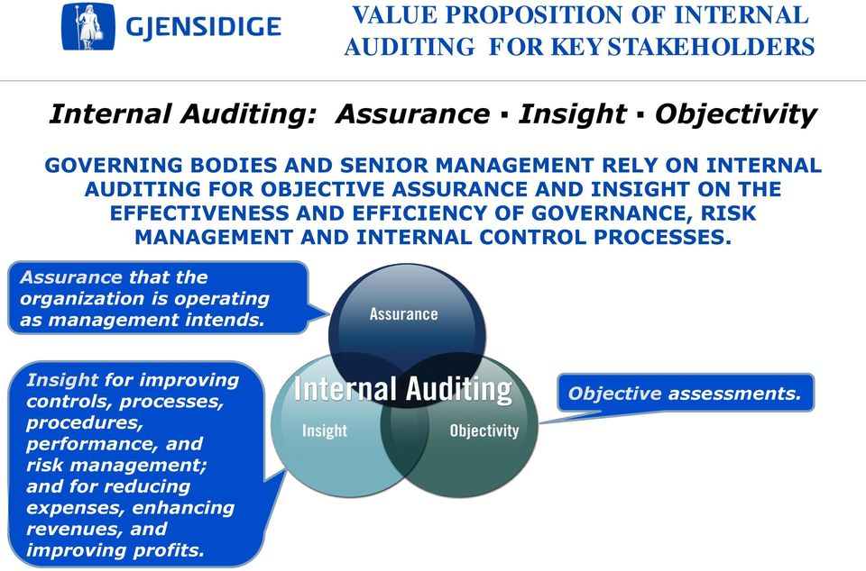 AND INTERNAL CONTROL PROCESSES. Assurance that the organization is operating as management intends.