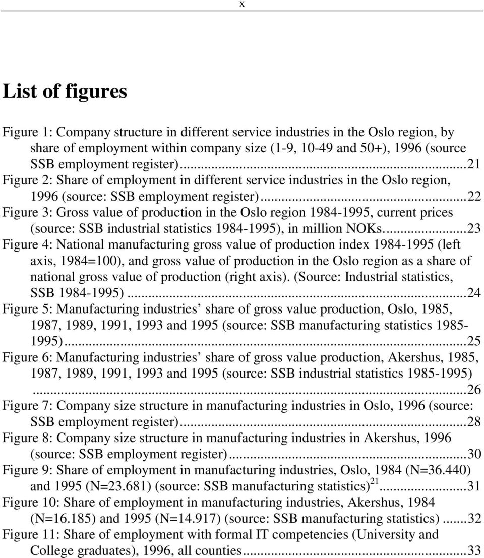 ..22 Figure 3: Gross value of production in the Oslo region 1984-1995, current prices (source: SSB industrial statistics 1984-1995), in million NOKs.