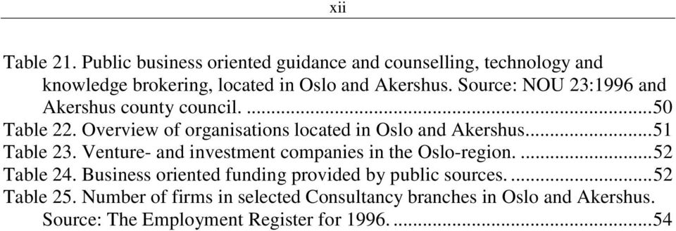 ..51 Table 23. Venture- and investment companies in the Oslo-region....52 Table 24.