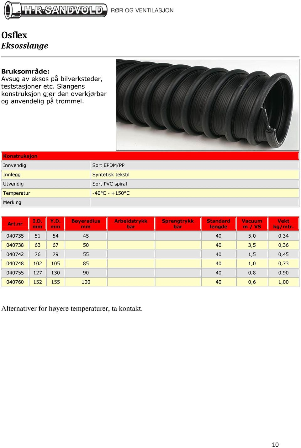 Innlegg Sort EPDM/PP Syntetisk tekstil Sort PVC spiral -40 C - +150 C m / VS 040735 51 54 45 40 5,0 0,34