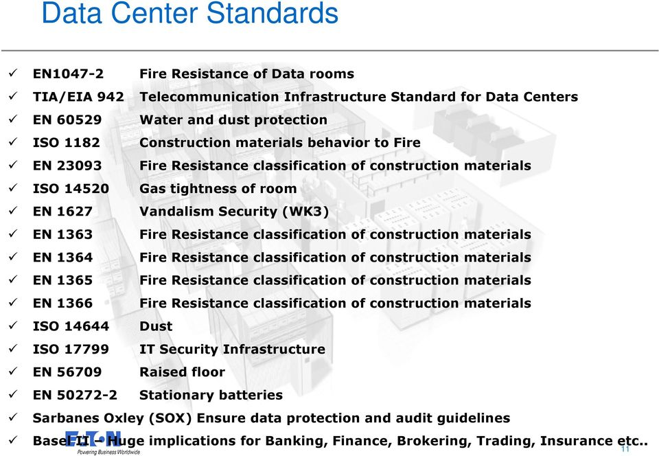 construction materials EN 1364 Fire Resistance classification of construction materials EN 1365 Fire Resistance classification of construction materials EN 1366 Fire Resistance classification of