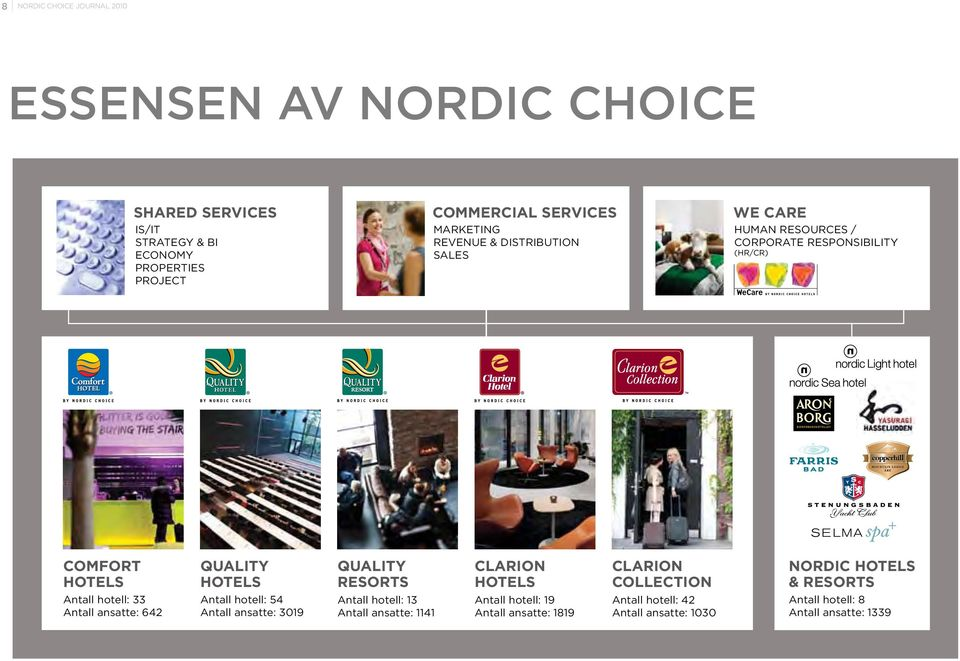 resorts clarion hotels clarion collection Nordic Hotels & Resorts Antall hotell: 33 Antall ansatte: 642 Antall hotell: 54 Antall ansatte: 3019