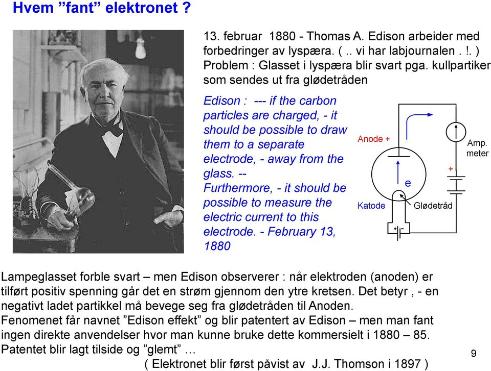 -- Furthermore, - it should be possible to measure the electric current to this electrode. - February 13, 1880 Anode + Katode e + Glødetråd Amp.