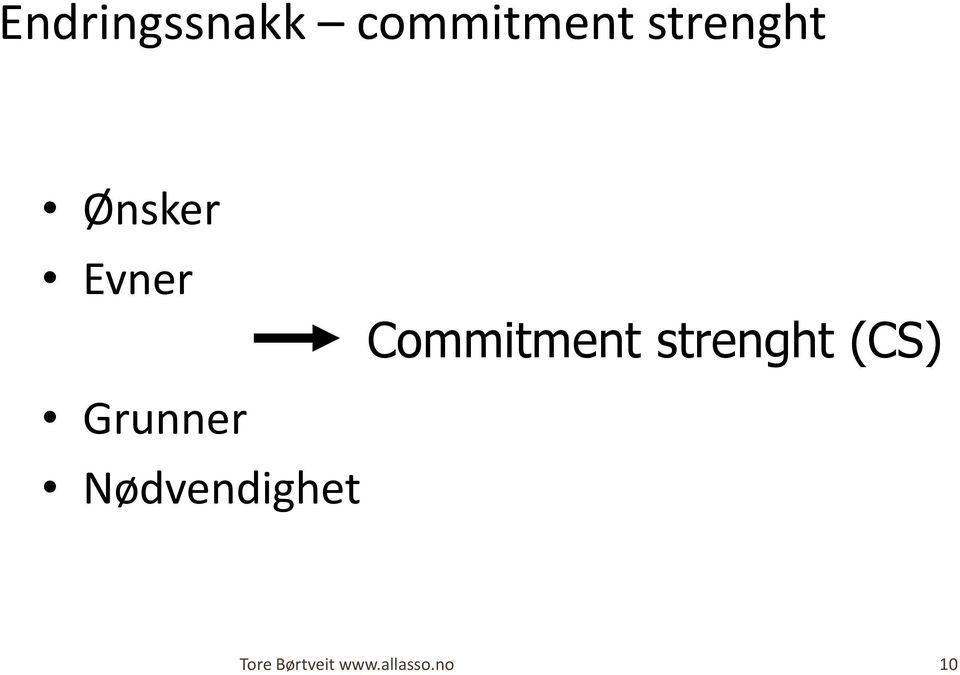 Commitment strenght (CS)