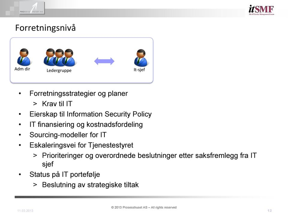 Sourcing-modeller for IT Eskaleringsvei for Tjenestestyret > Prioriteringer og overordnede